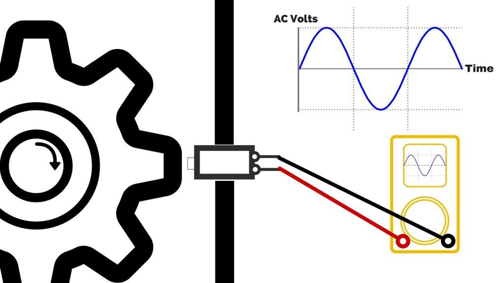 How engine sensors work